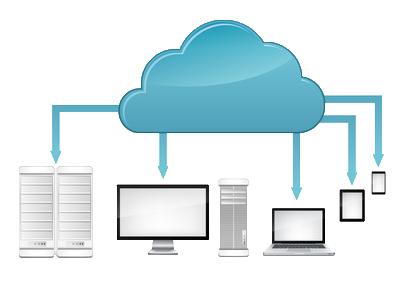 Cloud SSD Website Hosting Company in India
