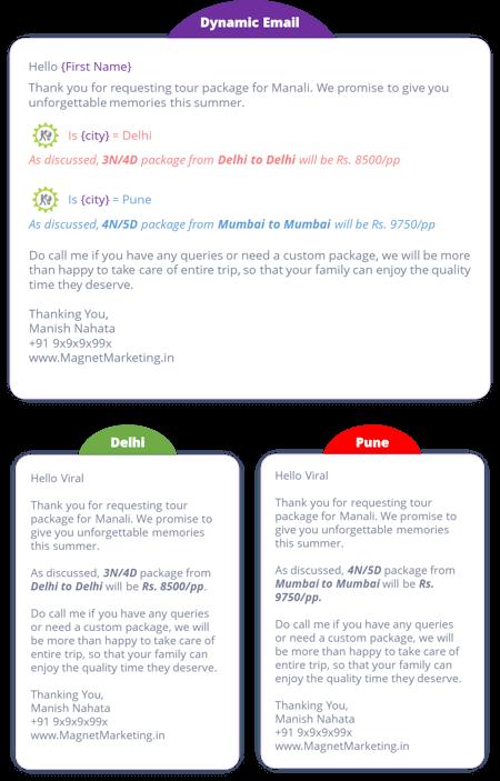 dynamic email campaign nurturing