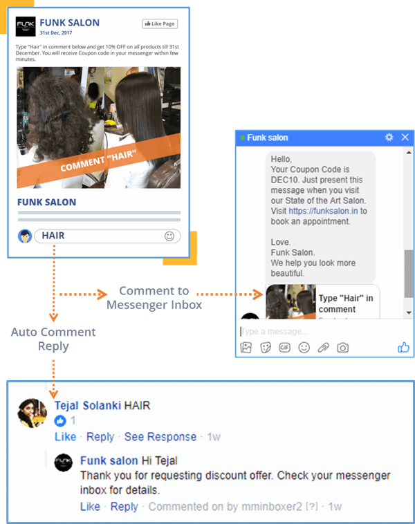 facebook messenger comment to inbox marketing
